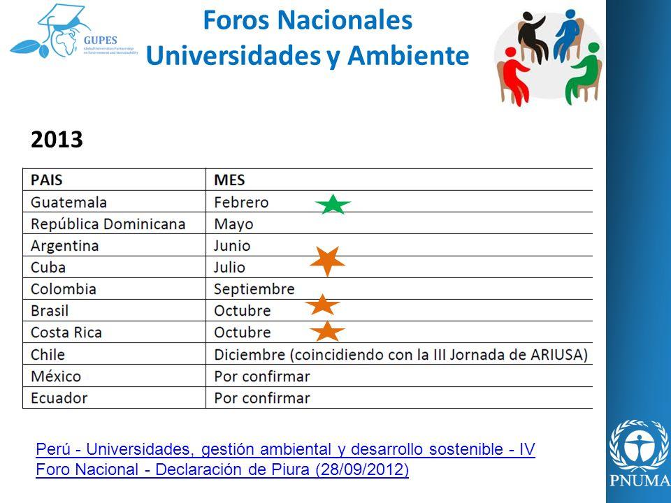 Foros Nacionales Universidades y Ambiente 2013 Perú - Universidades, gestión ambiental y desarrollo sostenible - IV Foro Nacional - Declaración de Piu