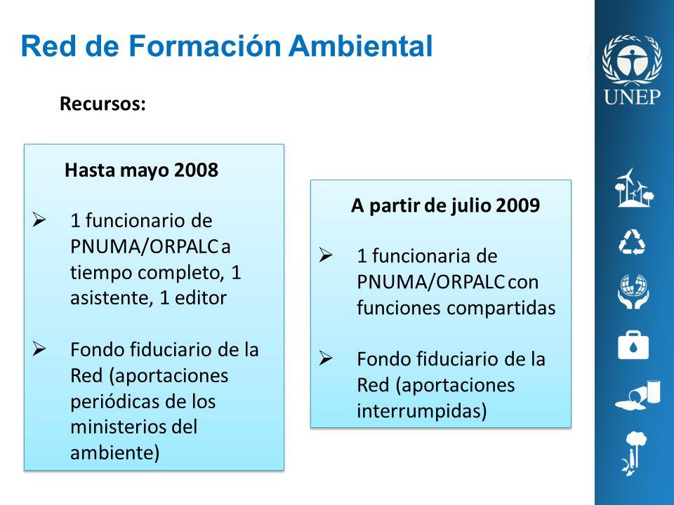 Red de Formación Ambiental Recursos: Hasta mayo 2008 1 funcionario de PNUMA/ORPALC a tiempo completo, 1 asistente, 1 editor Fondo fiduciario de la Red