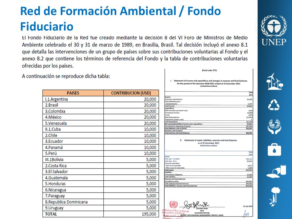 Red de Formación Ambiental / Fondo Fiduciario