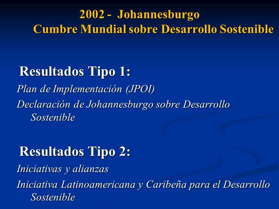 2002 - Johannesburgo Cumbre Mundial sobre Desarrollo Sostenible Resultados Tipo 1: Plan de Implementación (JPOI) Declaración de Johannesburgo sobre De