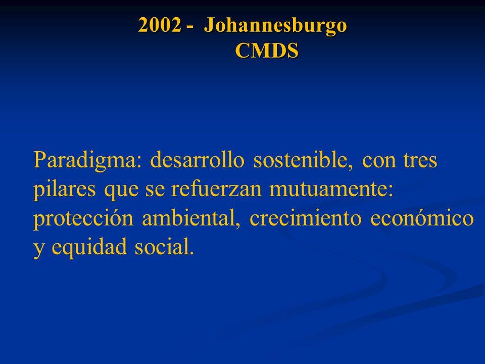 2002 - Johannesburgo CMDS Paradigma: desarrollo sostenible, con tres pilares que se refuerzan mutuamente: protección ambiental, crecimiento económico