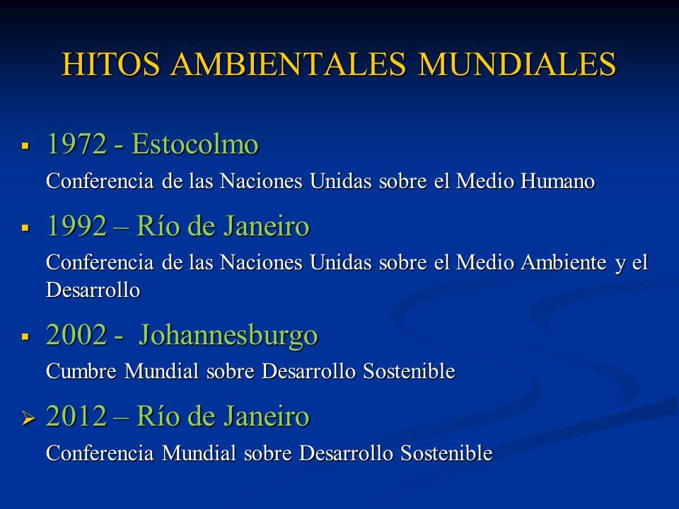 HITOS AMBIENTALES MUNDIALES 1972 - Estocolmo 1972 - Estocolmo Conferencia de las Naciones Unidas sobre el Medio Humano 1992 – Río de Janeiro 1992 – Rí