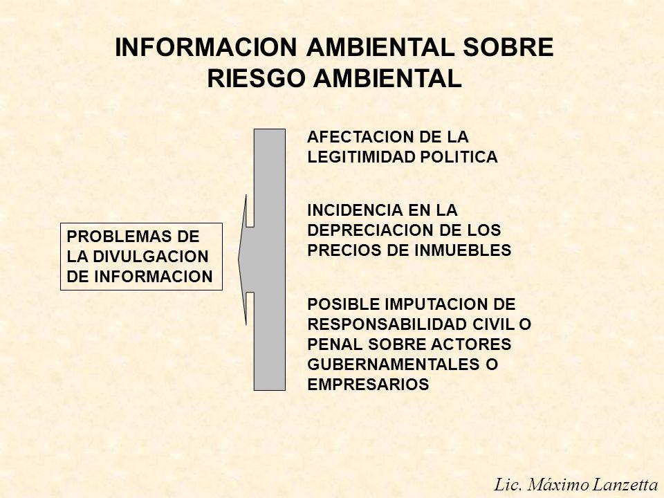 INFORMACION AMBIENTAL SOBRE RIESGO AMBIENTAL PROBLEMAS DE LA DIVULGACION DE INFORMACION AFECTACION DE LA LEGITIMIDAD POLITICA INCIDENCIA EN LA DEPRECI