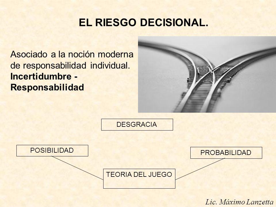 Lic. Máximo Lanzetta EL RIESGO DECISIONAL. Asociado a la noción moderna de responsabilidad individual. Incertidumbre - Responsabilidad POSIBILIDAD PRO