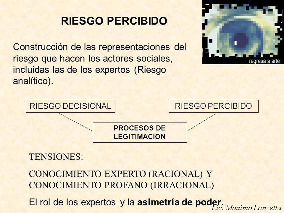 Construcción de las representaciones del riesgo que hacen los actores sociales, incluidas las de los expertos (Riesgo analítico). TENSIONES: CONOCIMIE