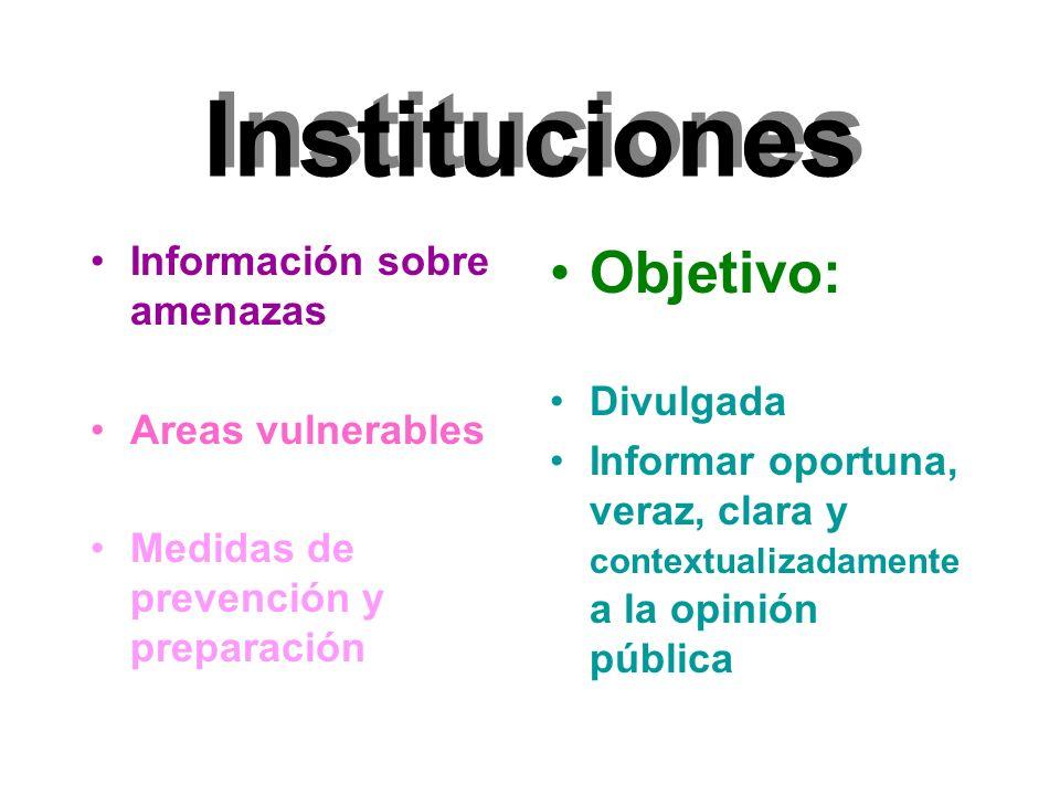 Instituciones Información sobre amenazas Areas vulnerables Medidas de prevención y preparación Objetivo: Divulgada Informar oportuna, veraz, clara y contextualizadamente a la opinión pública