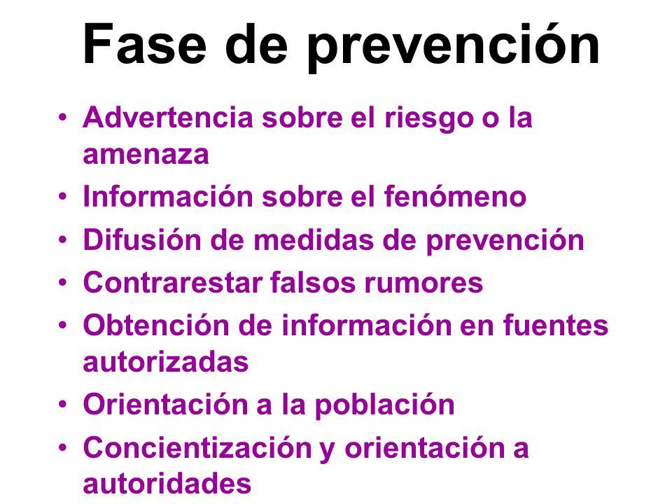 Fase de prevención Advertencia sobre el riesgo o la amenaza Información sobre el fenómeno Difusión de medidas de prevención Contrarestar falsos rumore