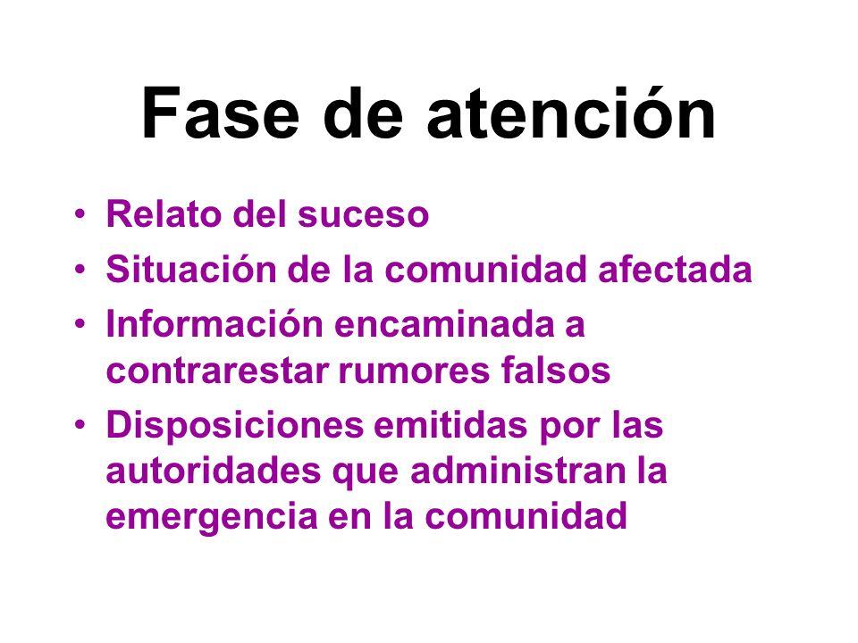 Fase de atención Relato del suceso Situación de la comunidad afectada Información encaminada a contrarestar rumores falsos Disposiciones emitidas por