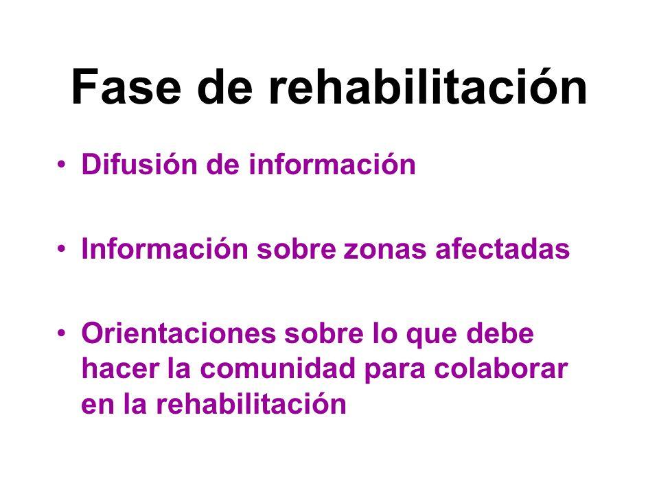 Fase de rehabilitación Difusión de información Información sobre zonas afectadas Orientaciones sobre lo que debe hacer la comunidad para colaborar en la rehabilitación