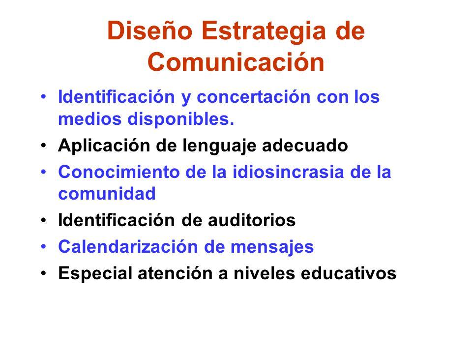 Diseño Estrategia de Comunicación Identificación y concertación con los medios disponibles. Aplicación de lenguaje adecuado Conocimiento de la idiosin