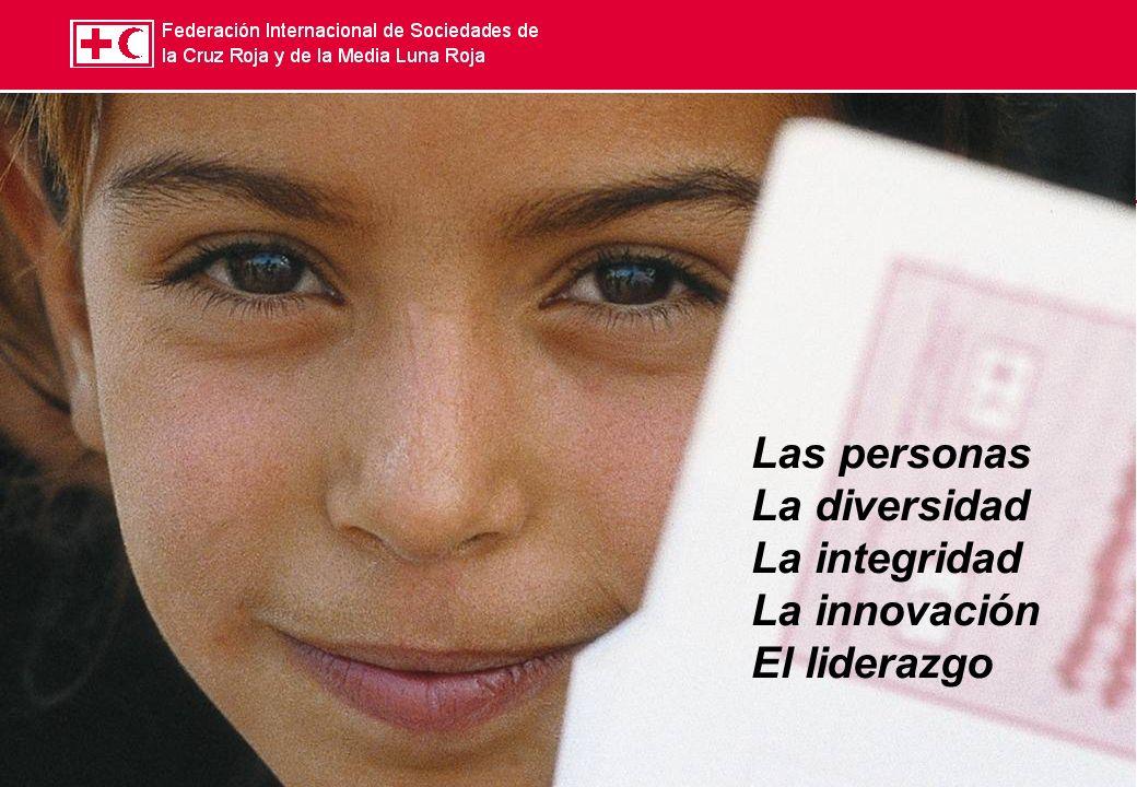 Las personas La diversidad La integridad La innovación El liderazgo