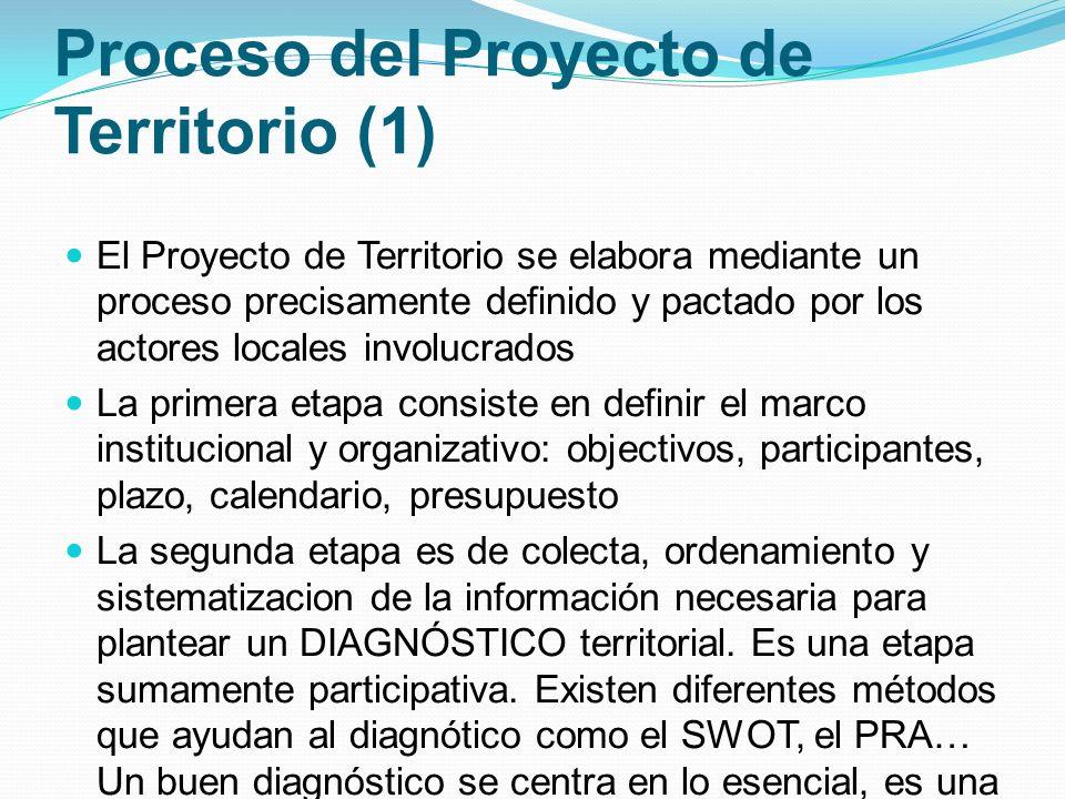 Proceso del Proyecto de Territorio (1) El Proyecto de Territorio se elabora mediante un proceso precisamente definido y pactado por los actores locale