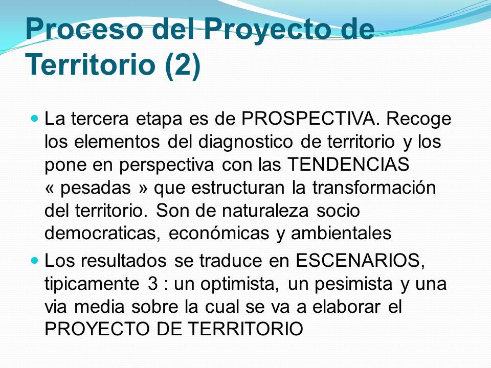 Proceso del Proyecto de Territorio (2) La tercera etapa es de PROSPECTIVA. Recoge los elementos del diagnostico de territorio y los pone en perspectiv