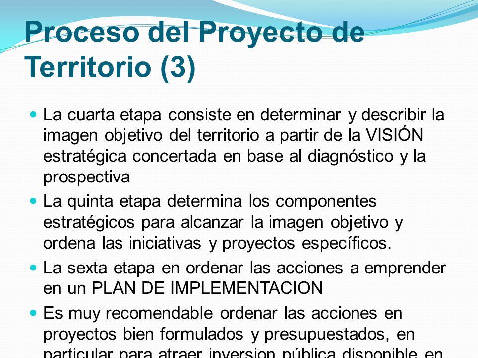Proceso del Proyecto de Territorio (3) La cuarta etapa consiste en determinar y describir la imagen objetivo del territorio a partir de la VISIÓN estr