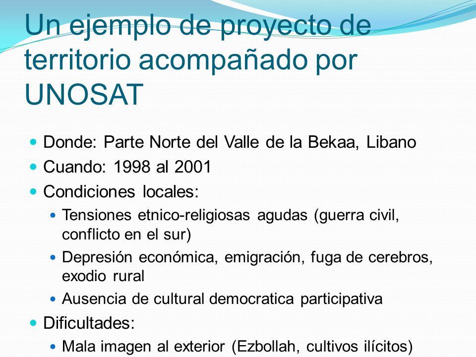 Un ejemplo de proyecto de territorio acompañado por UNOSAT Donde: Parte Norte del Valle de la Bekaa, Libano Cuando: 1998 al 2001 Condiciones locales: