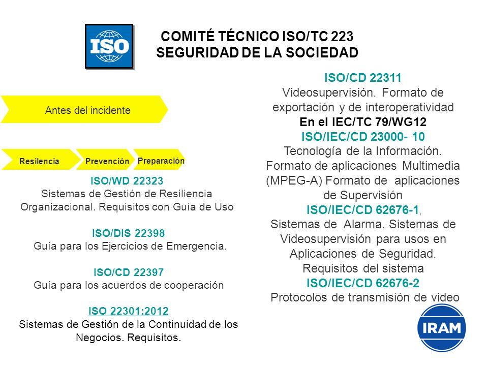 COMITÉ TÉCNICO ISO/TC 223 SEGURIDAD DE LA SOCIEDAD Antes del incidente ResilenciaPrevención Preparación ISO/WD 22323 Sistemas de Gestión de Resilienci