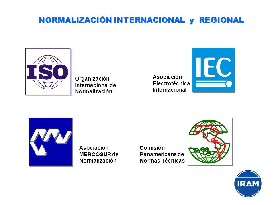 NORMALIZACIÓN INTERNACIONAL y REGIONAL Asociacion MERCOSUR de Normalización Comisión Panamericana de Normas Técnicas Asociación Electrotécnica Interna