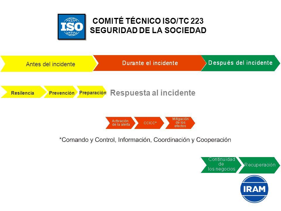 COMITÉ TÉCNICO ISO/TC 223 SEGURIDAD DE LA SOCIEDAD Antes del incidente ResilenciaPrevención Preparación Respuesta al incidente