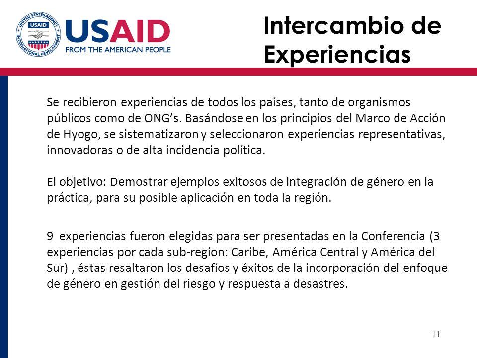 11 Intercambio de Experiencias Se recibieron experiencias de todos los países, tanto de organismos públicos como de ONGs. Basándose en los principios
