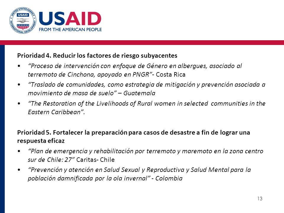 13 Prioridad 4. Reducir los factores de riesgo subyacentes Proceso de intervención con enfoque de Género en albergues, asociado al terremoto de Cincho