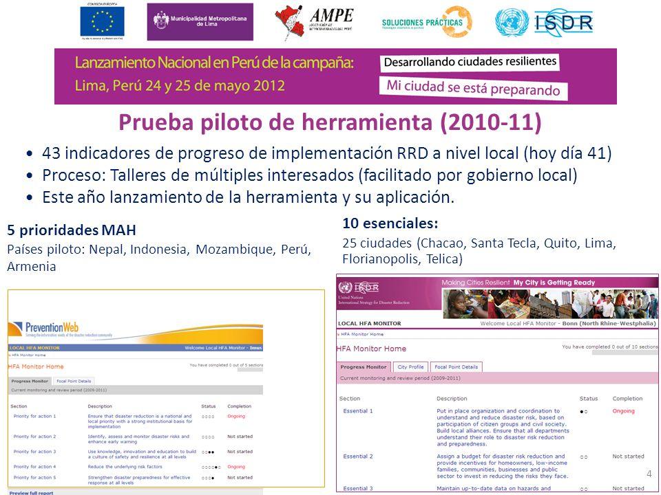 Prueba piloto de herramienta (2010-11) 10 esenciales: 25 ciudades (Chacao, Santa Tecla, Quito, Lima, Florianopolis, Telica) 43 indicadores de progreso de implementación RRD a nivel local (hoy día 41) Proceso: Talleres de múltiples interesados (facilitado por gobierno local) Este año lanzamiento de la herramienta y su aplicación.