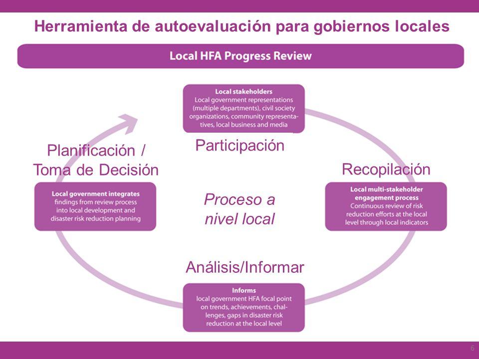 Herramienta de autoevaluación para gobiernos locales Proceso a nivel local Participación Recopilación Análisis/Informar Planificación / Toma de Decisi
