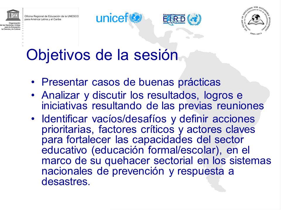Objetivos de la sesión Presentar casos de buenas prácticas Analizar y discutir los resultados, logros e iniciativas resultando de las previas reunione
