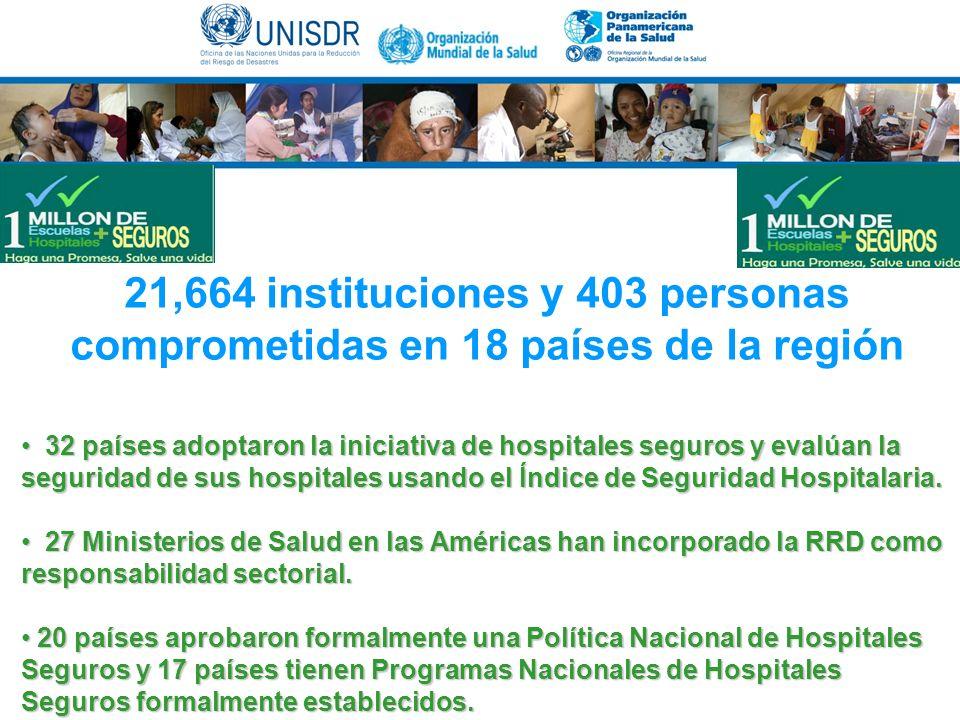 32 países adoptaron la iniciativa de hospitales seguros y evalúan la seguridad de sus hospitales usando el Índice de Seguridad Hospitalaria. 32 países