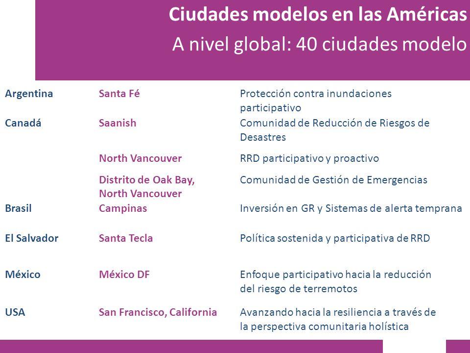 Ciudades modelos en las Américas A nivel global: 40 ciudades modelo USA San Francisco, CaliforniaAvanzando hacia la resiliencia a través de la perspec