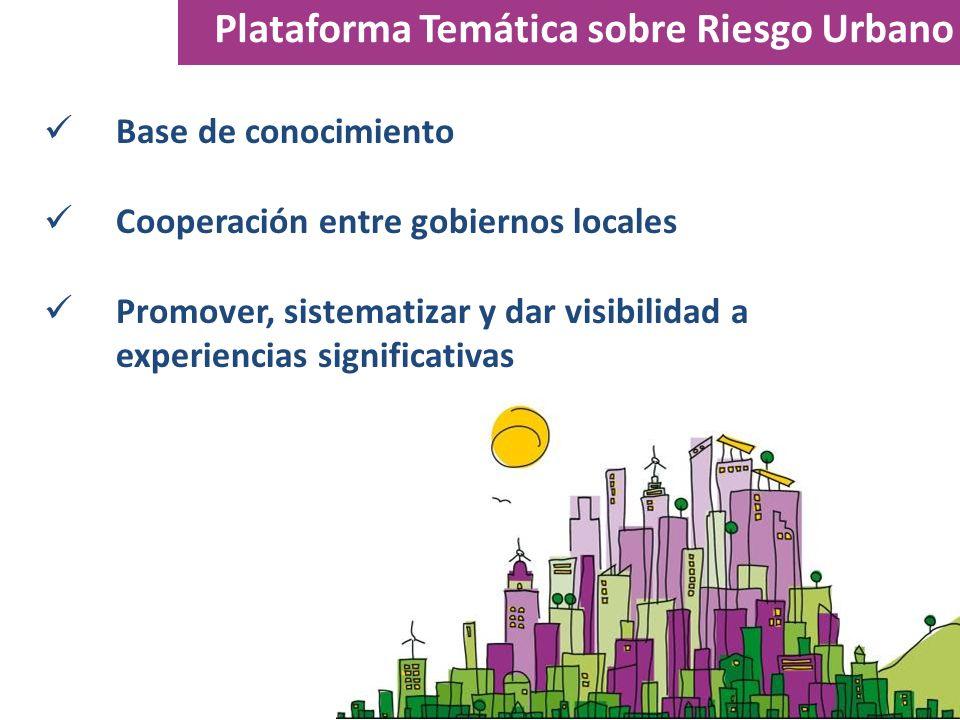 Plataforma Temática sobre Riesgo Urbano Base de conocimiento Cooperación entre gobiernos locales Promover, sistematizar y dar visibilidad a experienci