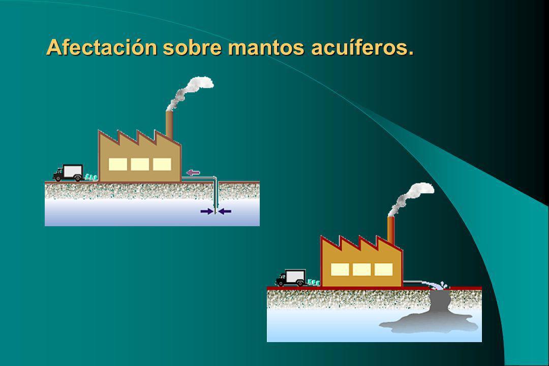 Afectación sobre mantos acuíferos.
