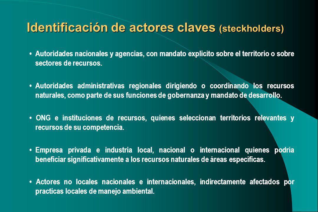 Identificación de actores claves (steckholders) Autoridades nacionales y agencias, con mandato explicito sobre el territorio o sobre sectores de recur