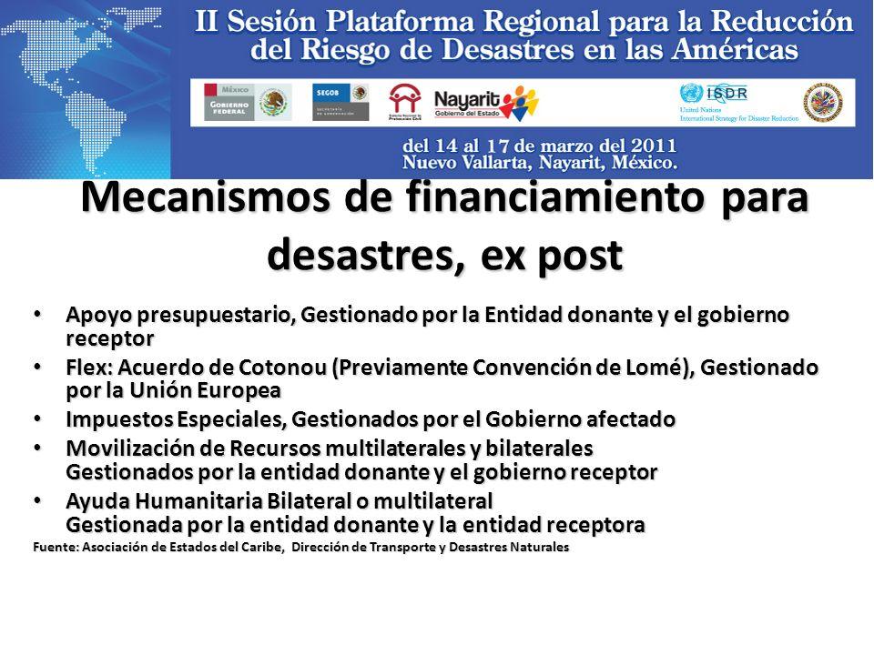 CÓMO SE DETERMINA LA TAS ACEPTABLE Y LA EXCEDENCIA Auspiciados por las IFIS en la región Auspiciados por las IFIS en la región – Colombia – Caribe – México Riesgo a cubrir (brecha financiera) Riesgo aceptable Excedencia (riesgo excedente o residual)