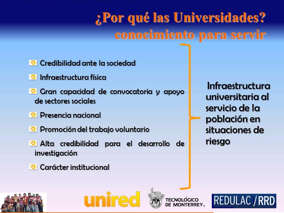 ¿Por qué las Universidades.