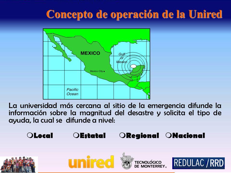 La universidad más cercana al sitio de la emergencia difunde la información sobre la magnitud del desastre y solicita el tipo de ayuda, la cual se difunde a nivel: Local Estatal Regional Nacional Concepto de operación de la Unired