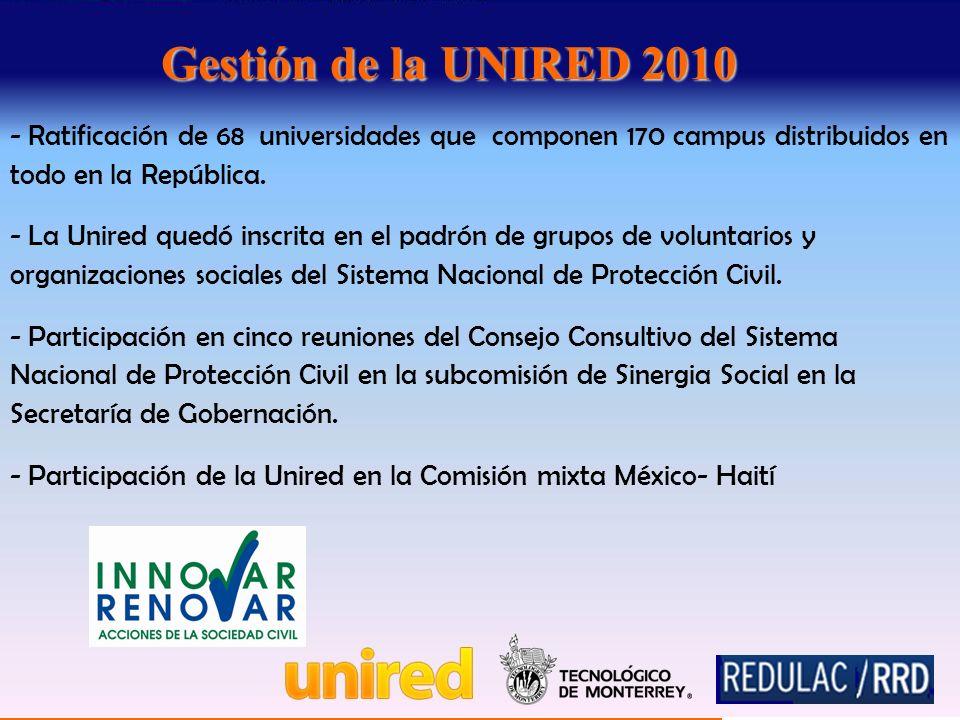 Gestión de la UNIRED 2010 - Ratificación de 68 universidades que componen 170 campus distribuidos en todo en la República.