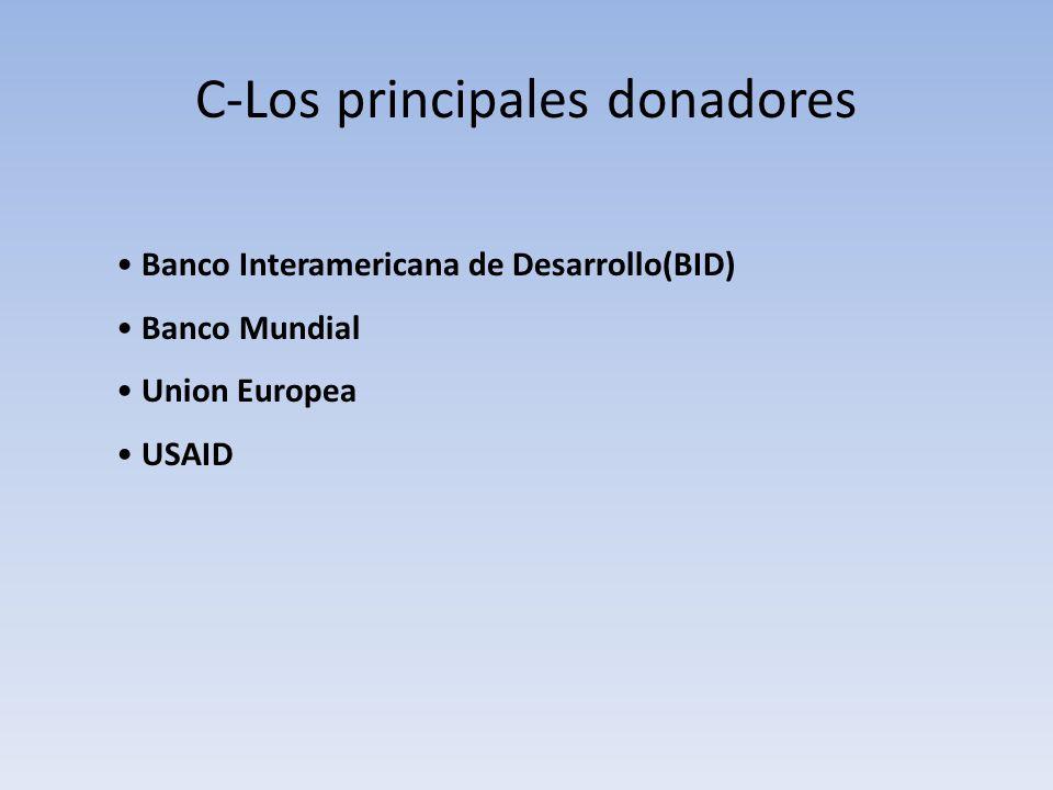 C-Los principales donadores Banco Interamericana de Desarrollo(BID) Banco Mundial Union Europea USAID