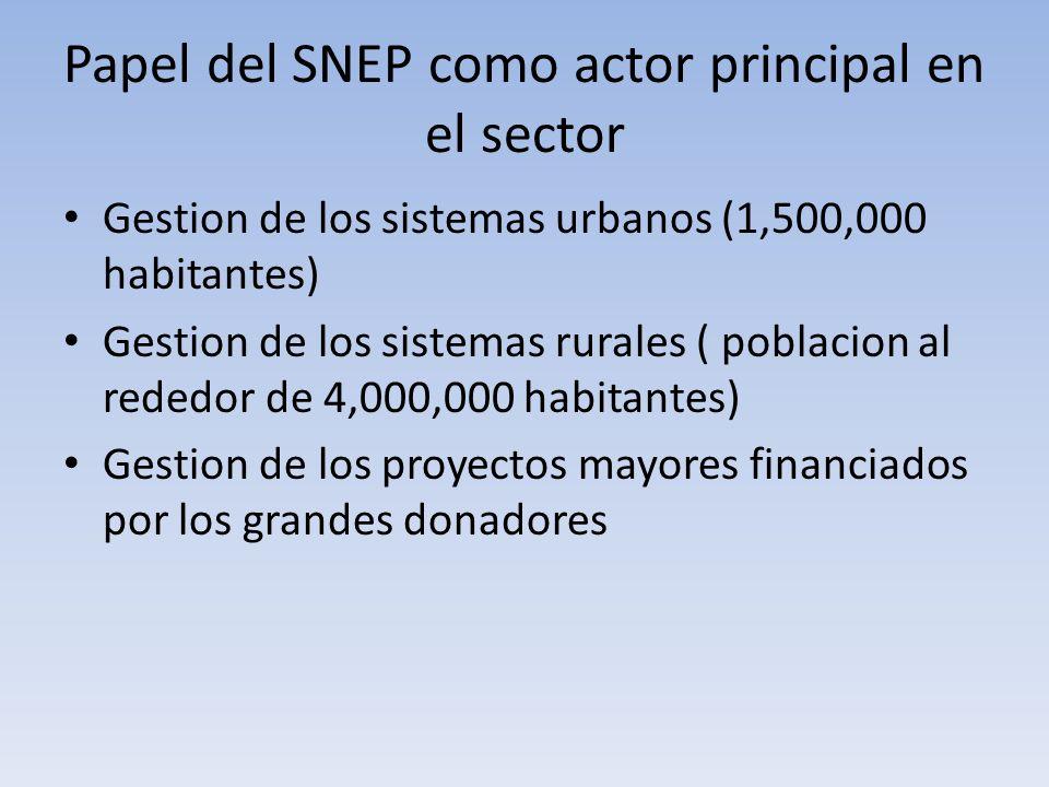 Papel del SNEP como actor principal en el sector Gestion de los sistemas urbanos (1,500,000 habitantes) Gestion de los sistemas rurales ( poblacion al