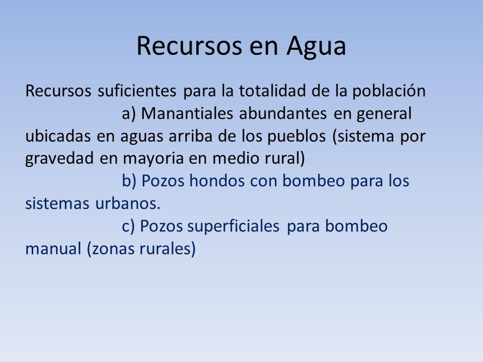 Recursos en Agua Recursos suficientes para la totalidad de la población a) Manantiales abundantes en general ubicadas en aguas arriba de los pueblos (