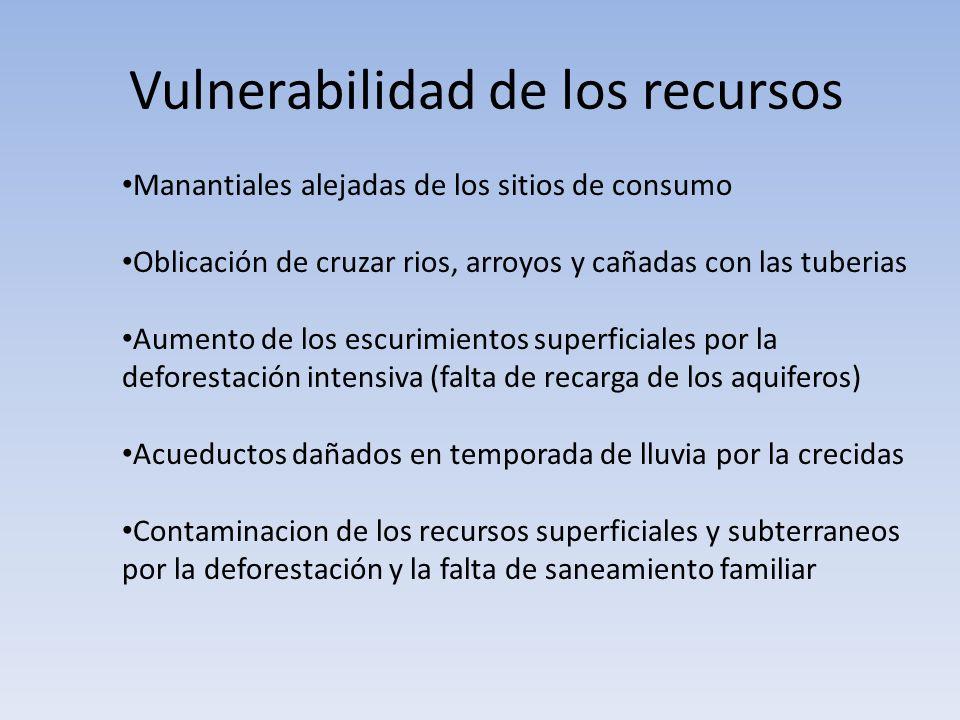 Vulnerabilidad de los recursos Manantiales alejadas de los sitios de consumo Oblicación de cruzar rios, arroyos y cañadas con las tuberias Aumento de