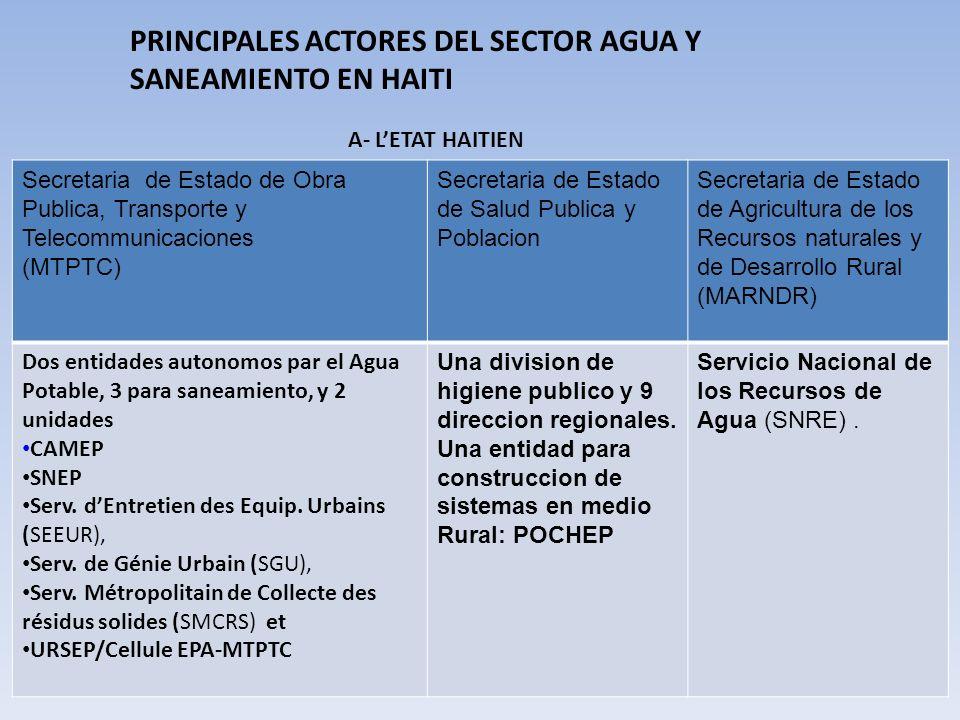 PRINCIPALES ACTORES DEL SECTOR AGUA Y SANEAMIENTO EN HAITI Secretaria de Estado de Obra Publica, Transporte y Telecommunicaciones (MTPTC) Secretaria d