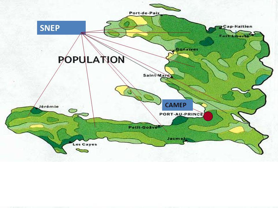 B-Las Principales ONG Action Contre la Faim (ACF en Haïti) (francesa),Action Contre la FaimACF en Haïti lAssociation haïtienne pour la maîtrise des eaux et des sols (ASSODLO) (haïtiana), CARE (américaina),CARE le Comité Protos Haïti (haïtiana), CPH Groupe de recherche et déchanges technologiques (GRET en Haïti)(francesa),GRET en Haïti Helvetas (suisa), Inter Aide (francesa), Oxfam (britanica y canadiense),Oxfam Pan-American Development Fund (PADF en Haïti) (lié à lOrganisation des États américains)PADF en HaïtiOrganisation des États américains World Vision (américana).World Vision
