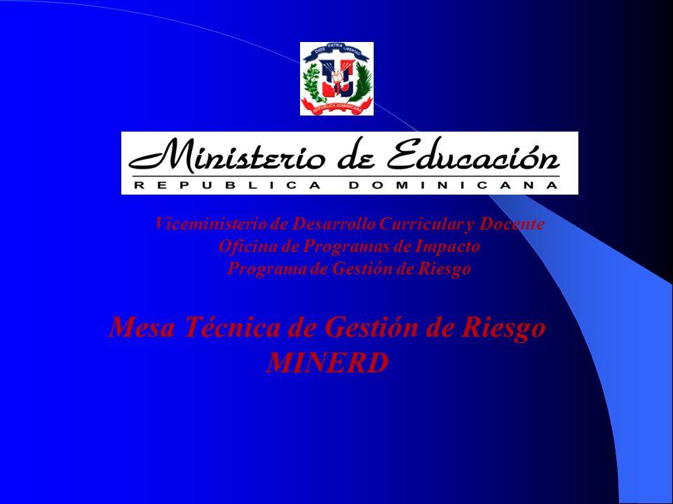 Funciones Coordinar las acciones que desde la sociedad civil se ejecutan en las escuelas en el tema de Gestión de Riesgo a partir de las políticas del Ministerio de Educación.