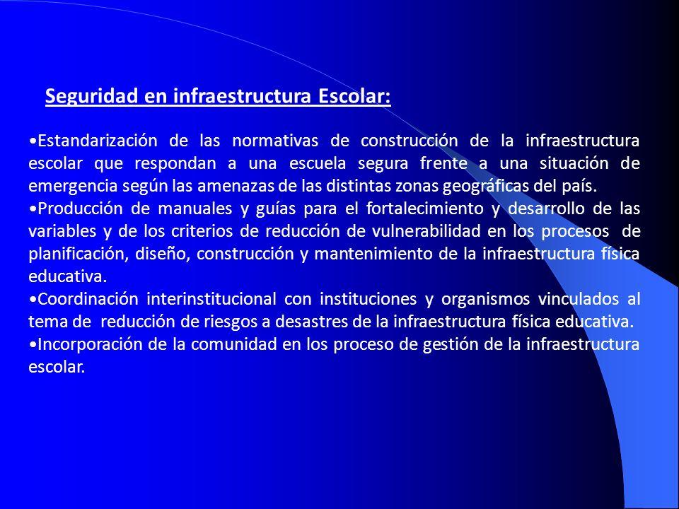 Preparativos y Planes de Gestión de Riesgo Escolar: Fomentar estrategias para la incorporación de los planes de Gestión de Riesgo Escolar en los proyectos educativos de centros.