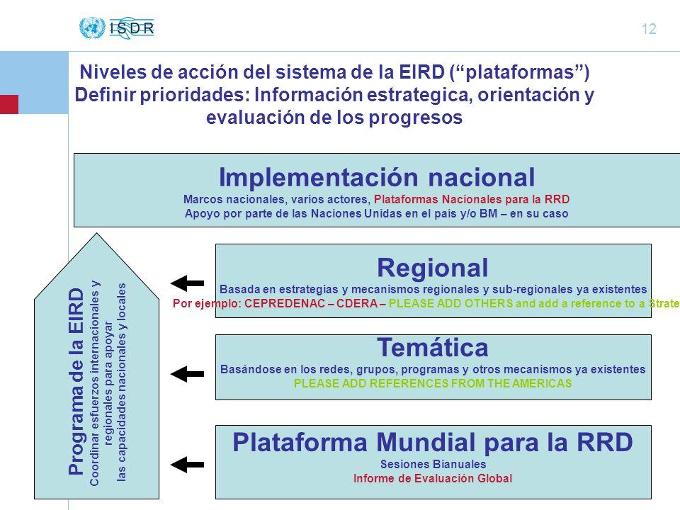 www.unisdr.org 12 Niveles de acción del sistema de la EIRD (plataformas) Definir prioridades: Información estrategica, orientación y evaluación de los