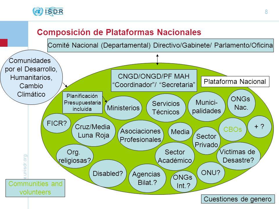 www.unisdr.org 8 Composición de Plataformas Nacionales Comité Nacional (Departamental) Directivo/Gabinete/ Parlamento/Oficina CNGD/ONGD/PF MAH Coordin