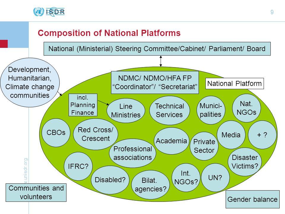 www.unisdr.org 40 Marco de Acción de Hyogo 2005-2015: Aumento de la Resiliencia de las Naciones y Comunidades ante los Desastres Progreso – Redes internacionales Red de ONGs.
