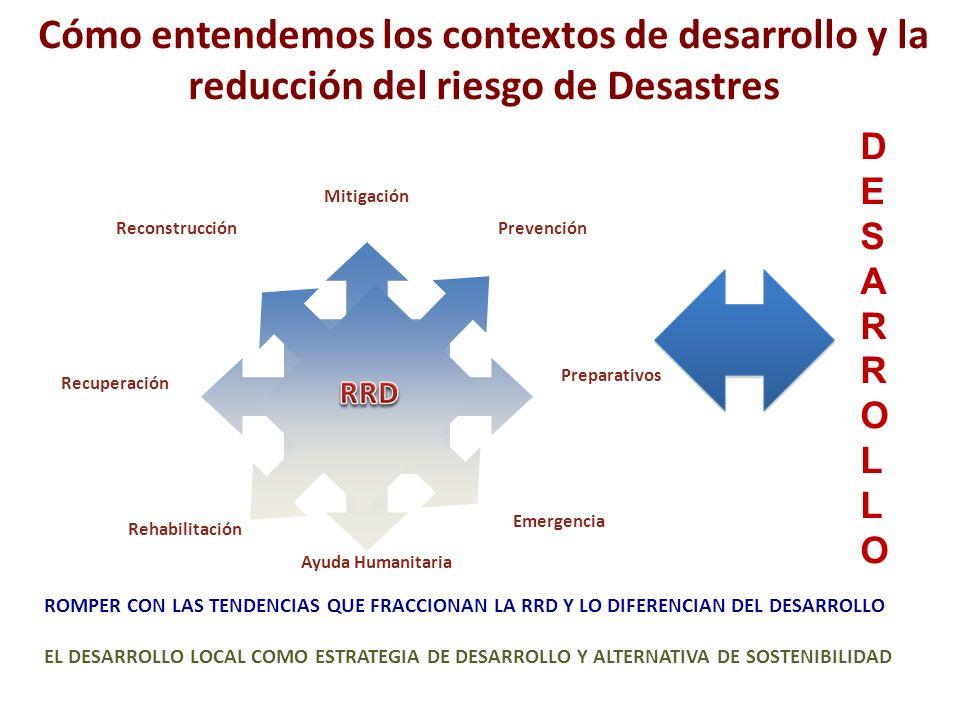 Cómo entendemos los contextos de desarrollo y la reducción del riesgo de Desastres Reconstrucción Mitigación Prevención Preparativos Emergencia Ayuda Humanitaria Rehabilitación Recuperación DESARROLLODESARROLLO ROMPER CON LAS TENDENCIAS QUE FRACCIONAN LA RRD Y LO DIFERENCIAN DEL DESARROLLO EL DESARROLLO LOCAL COMO ESTRATEGIA DE DESARROLLO Y ALTERNATIVA DE SOSTENIBILIDAD