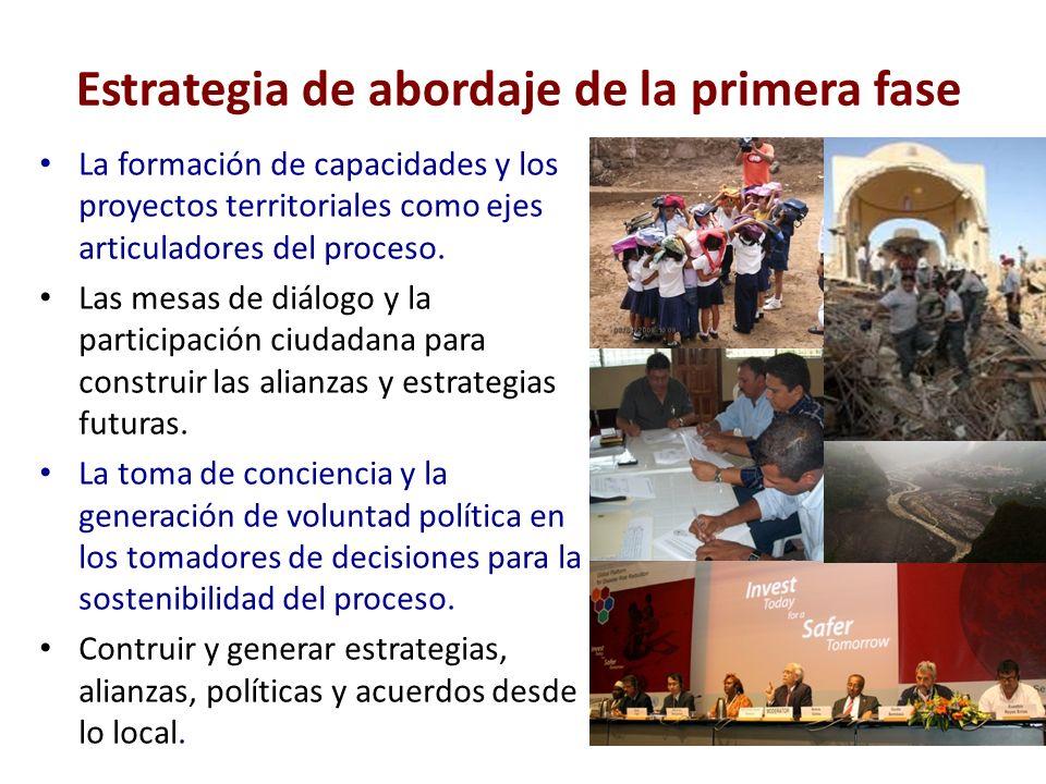 Estrategia de abordaje de la primera fase La formación de capacidades y los proyectos territoriales como ejes articuladores del proceso.