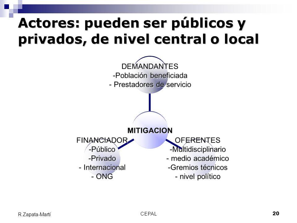CEPAL20 R.Zapata-Martí Actores: pueden ser públicos y privados, de nivel central o local MITIGACION DEMANDANTES Población beneficiadaPoblación benefic